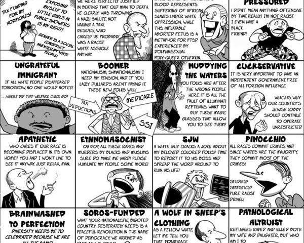 The 24 Types Of Anti-White
