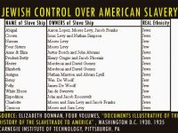 The Jews Who Controlled the African Slave Trade